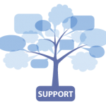 talking-support